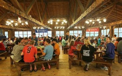 "Camp Directors in the ""Off-Season:"" Planning for Summer, Fostering Community"